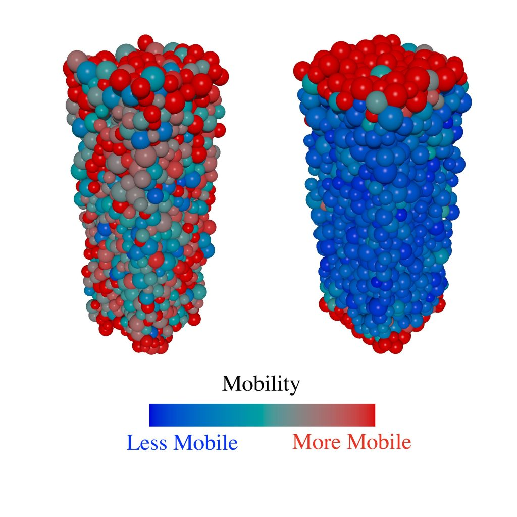 Two columns of blue and red spheres represent simulations of vapor-deposited glasses.